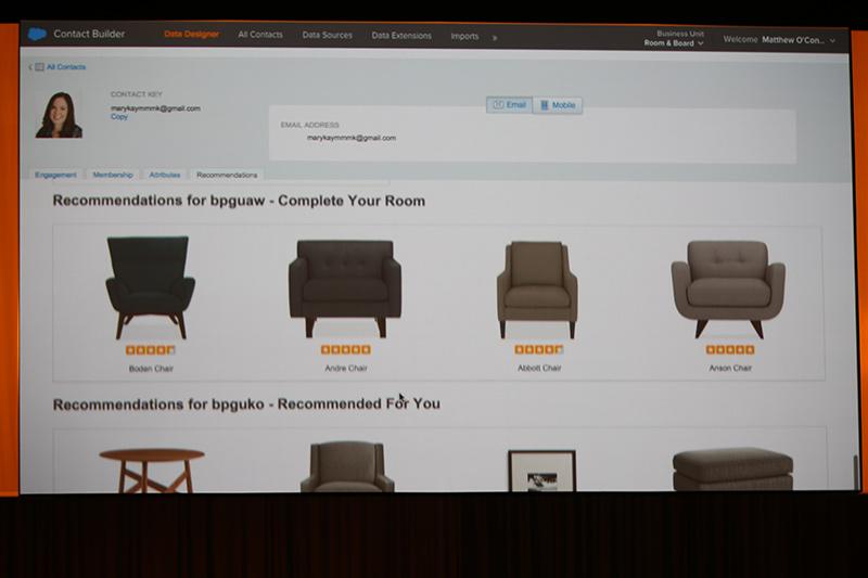 Webサイト訪問ユーザの購入済商品やこれまで見た商品などをビジュアル表示してくれるダッシュボード画面