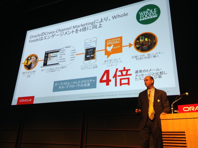 「Oracle Marketing Cloud」を利用した成功事例の紹介。OracleのCross-Channel Marketingにより、Whole Foodsはエンゲージメントを4倍に向上させた事例の紹介。